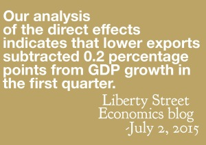 Liberty Street Economics blog