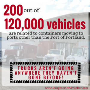 portland-congestion-facts