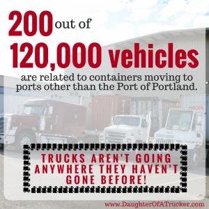 portland-congestion-facts